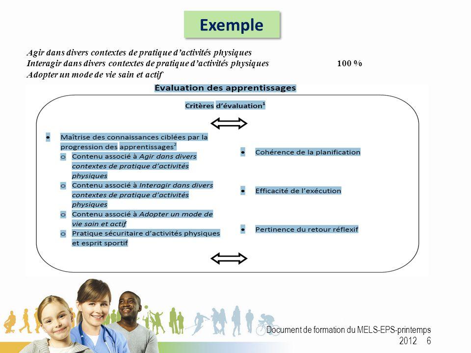 Document de formation du MELS-EPS-printemps 2012 6 Exemple Agir dans divers contextes de pratique d'activités physiques Interagir dans divers contextes de pratique d'activités physiques 100 % Adopter un mode de vie sain et actif