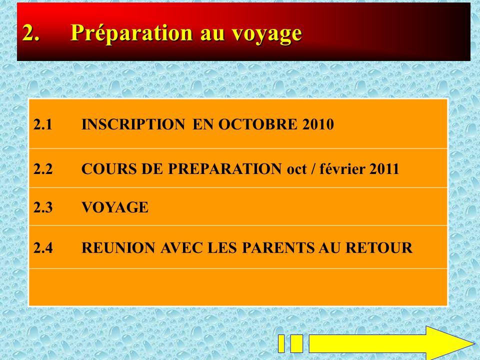 5 2.Préparation au voyage 2.1 INSCRIPTION EN OCTOBRE 2010 2.2 COURS DE PREPARATION oct / février 2011 2.3 VOYAGE 2.4 REUNION AVEC LES PARENTS AU RETOUR