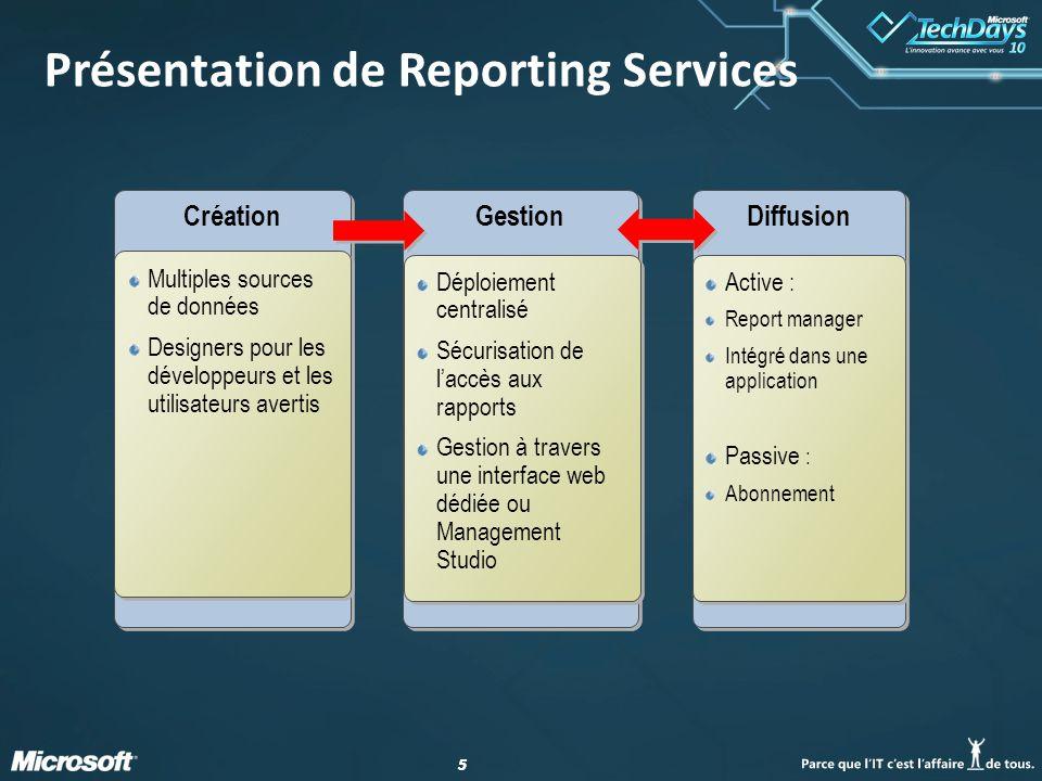 55 Diffusion Active : Report manager Intégré dans une application Passive : Abonnement Active : Report manager Intégré dans une application Passive :