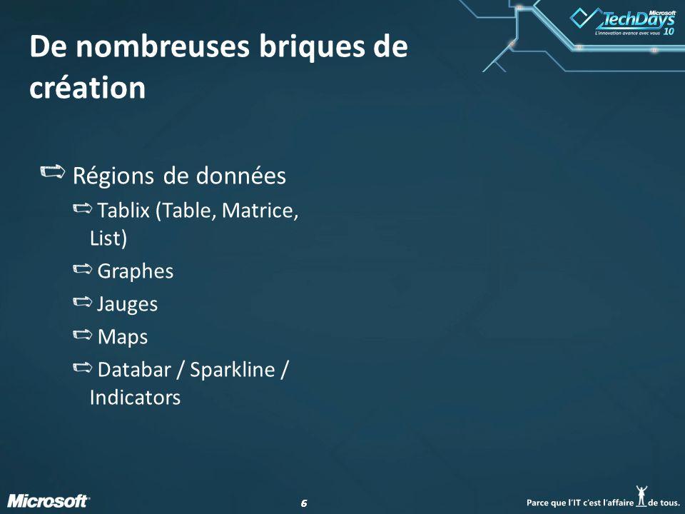 66 De nombreuses briques de création Régions de données Tablix (Table, Matrice, List) Graphes Jauges Maps Databar / Sparkline / Indicators