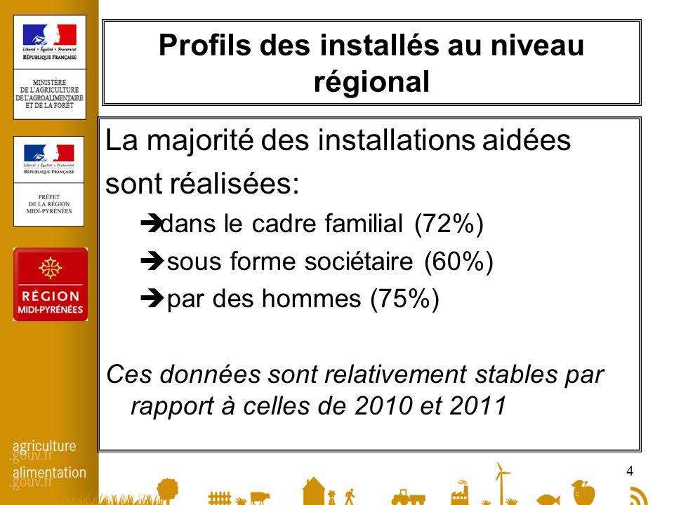 5 Caractéristiques des installés 2012 (suite) •69% des installations, réalisées dans le cadre familial, sont sous forme sociétaire.