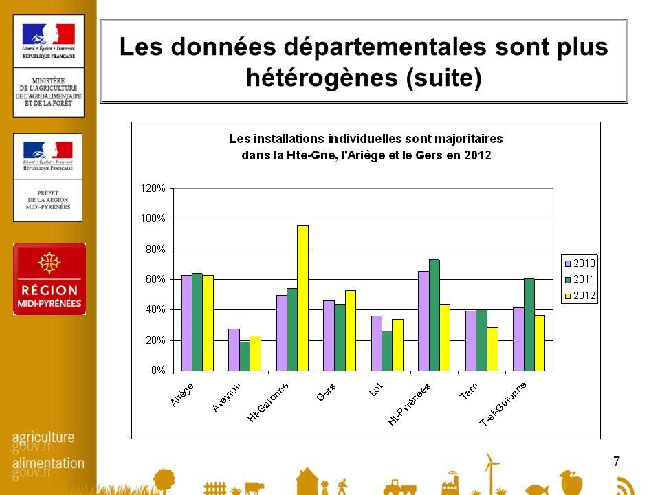 7 Les données départementales sont plus hétérogènes (suite)