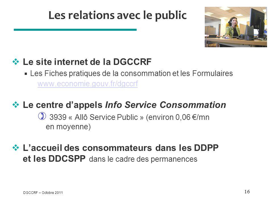 DGCCRF – Octobre 2011 16 Les relations avec le public  Le site internet de la DGCCRF  Les Fiches pratiques de la consommation et les Formulaires www