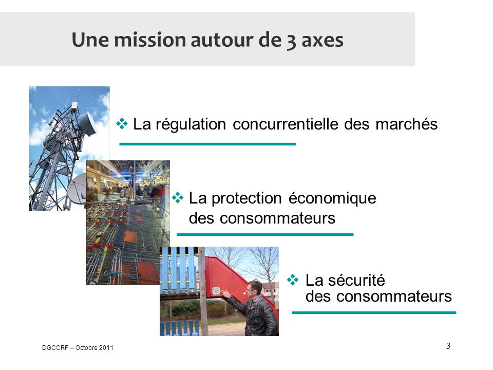 DGCCRF – Octobre 2011 3 Une mission autour de 3 axes  La régulation concurrentielle des marchés  La protection économique des consommateurs  La sécurité des consommateurs
