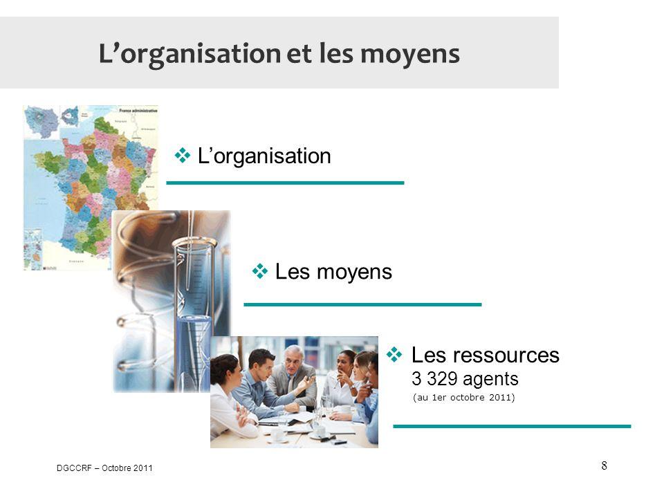 DGCCRF – Octobre 2011 8 L'organisation et les moyens  L'organisation  Les moyens  Les ressources 3 329 agents (au 1er octobre 2011)