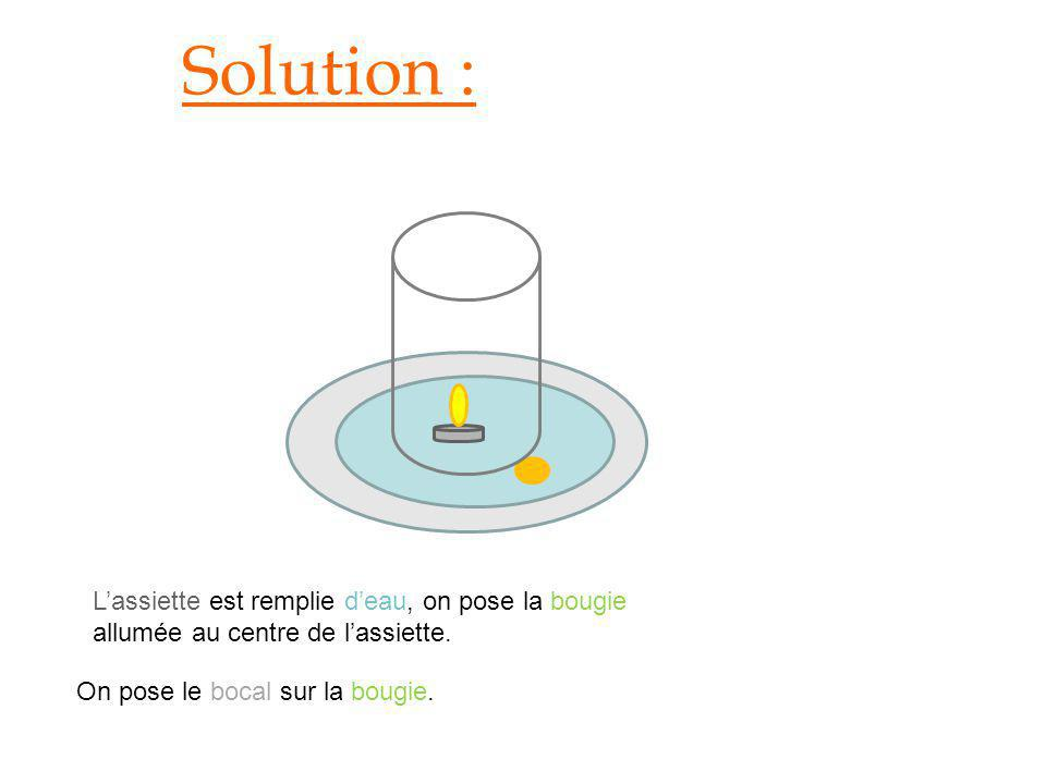 Solution : L'assiette est remplie d'eau, on pose la bougie allumée au centre de l'assiette. On pose le bocal sur la bougie.