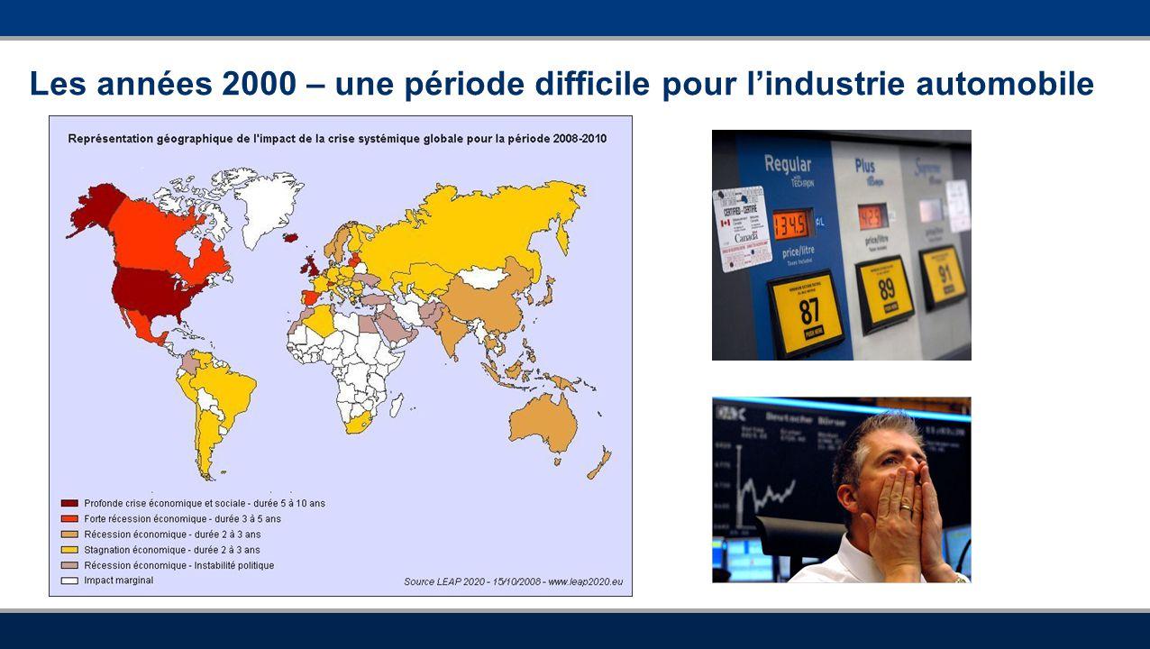 Les années 2000 – une période difficile pour l'industrie automobile