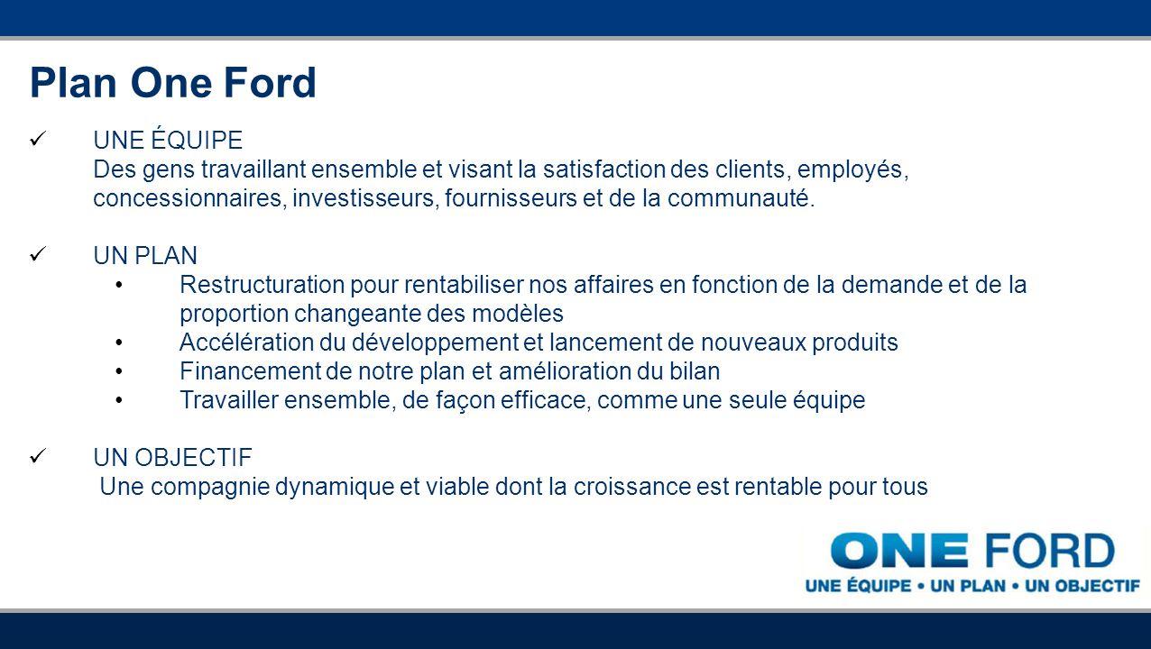 Plan One Ford  UNE ÉQUIPE Des gens travaillant ensemble et visant la satisfaction des clients, employés, concessionnaires, investisseurs, fournisseur