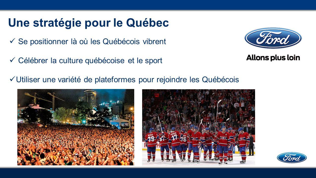 Une stratégie pour le Québec  Se positionner là où les Québécois vibrent  Célébrer la culture québécoise et le sport  Utiliser une variété de plate