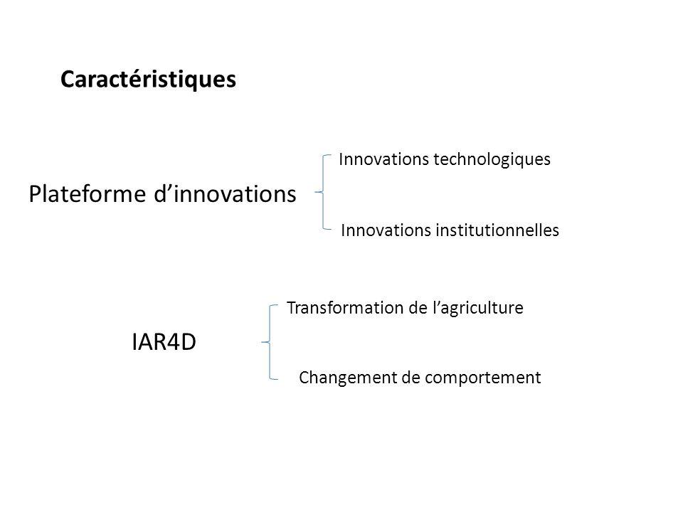 Innovations technologiques Plateforme d'innovations Innovations institutionnelles Transformation de l'agriculture IAR4D Changement de comportement Car
