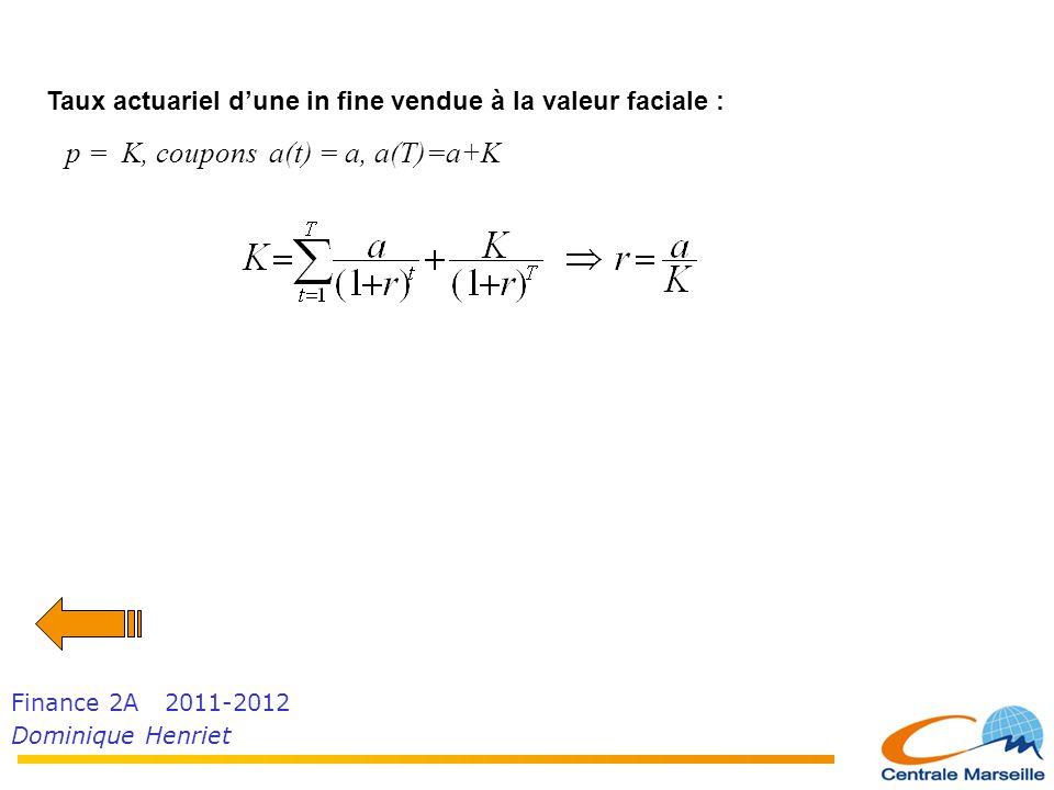 Finance 2A 2011-2012 Dominique Henriet Taux actuariel d'une in fine vendue à la valeur faciale : p = K, coupons a(t) = a, a(T)=a+K