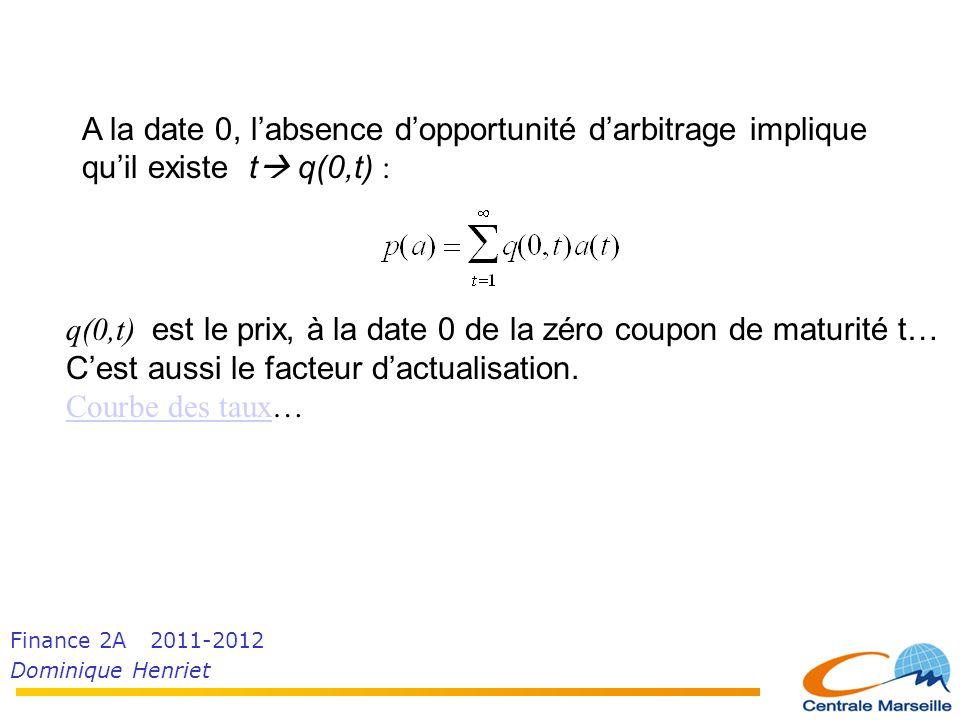 Finance 2A 2011-2012 Dominique Henriet A la date 0, l'absence d'opportunité d'arbitrage implique qu'il existe t  q(0,t) : q(0,t) est le prix, à la date 0 de la zéro coupon de maturité t… C'est aussi le facteur d'actualisation.