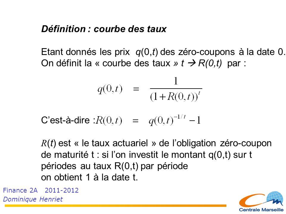 Finance 2A 2011-2012 Dominique Henriet Définition : courbe des taux Etant donnés les prix q(0,t) des zéro-coupons à la date 0. On définit la « courbe