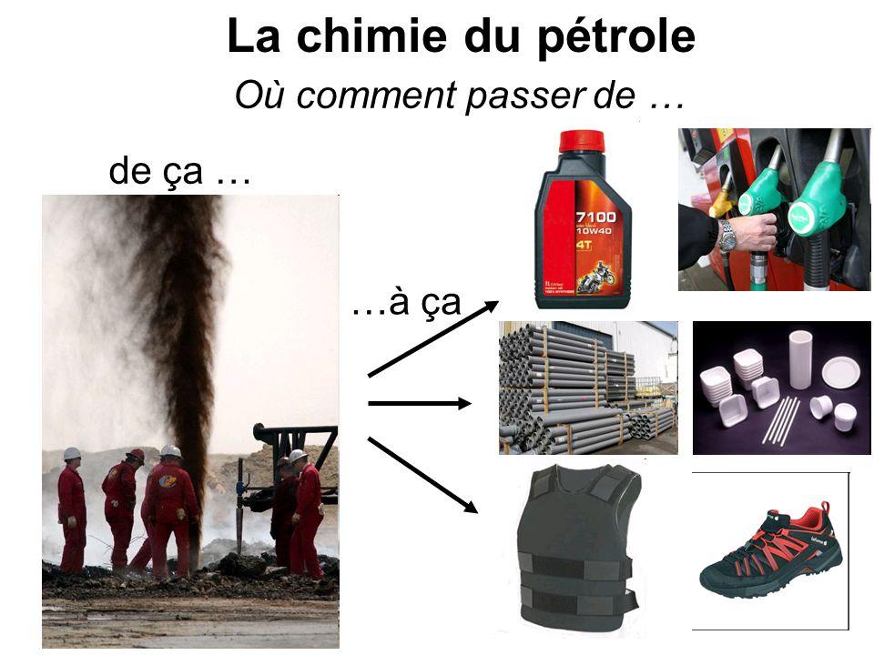 La chimie du pétrole Où comment passer de … de ça … …à ça