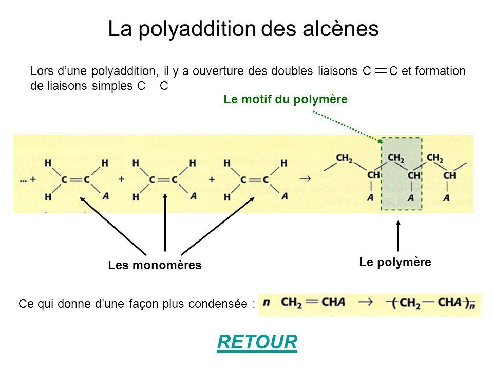 La polyaddition des alcènes Lors d'une polyaddition, il y a ouverture des doubles liaisons C C et formation de liaisons simples C C Les monomères Le p