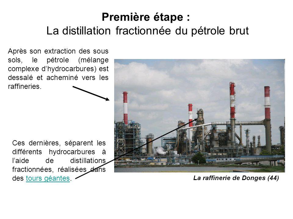 Première étape : La distillation fractionnée du pétrole brut Après son extraction des sous sols, le pétrole (mélange complexe d'hydrocarbures) est des
