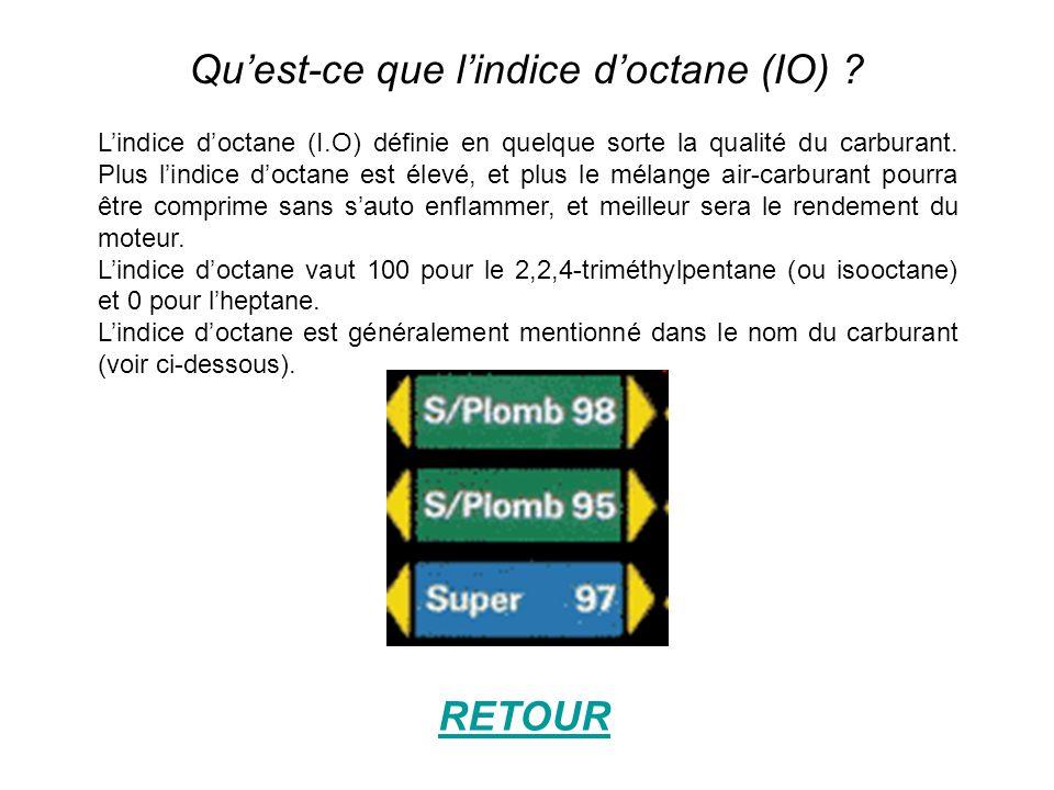 Qu'est-ce que l'indice d'octane (IO) ? L'indice d'octane (I.O) définie en quelque sorte la qualité du carburant. Plus l'indice d'octane est élevé, et