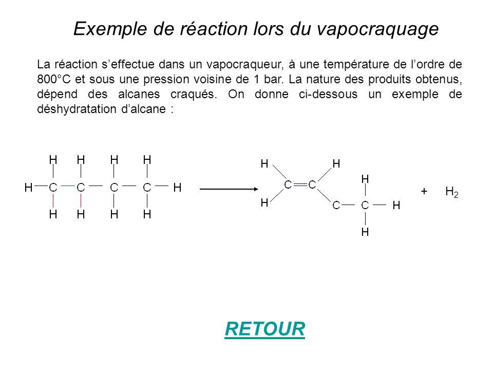Exemple de réaction lors du vapocraquage La réaction s'effectue dans un vapocraqueur, à une température de l'ordre de 800°C et sous une pression voisi