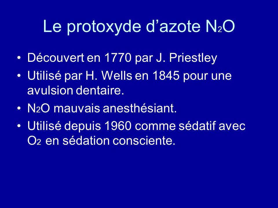 Le protoxyde d'azote N 2 O •Découvert en 1770 par J. Priestley •Utilisé par H. Wells en 1845 pour une avulsion dentaire. •N 2 O mauvais anesthésiant.
