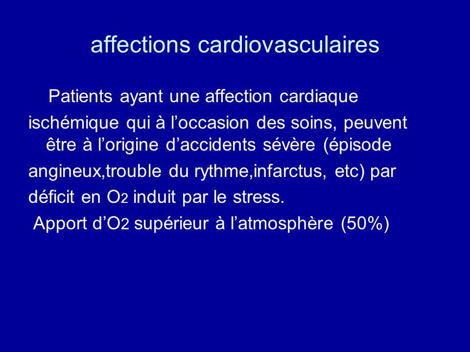 affections cardiovasculaires Patients ayant une affection cardiaque ischémique qui à l'occasion des soins, peuvent être à l'origine d'accidents sévère