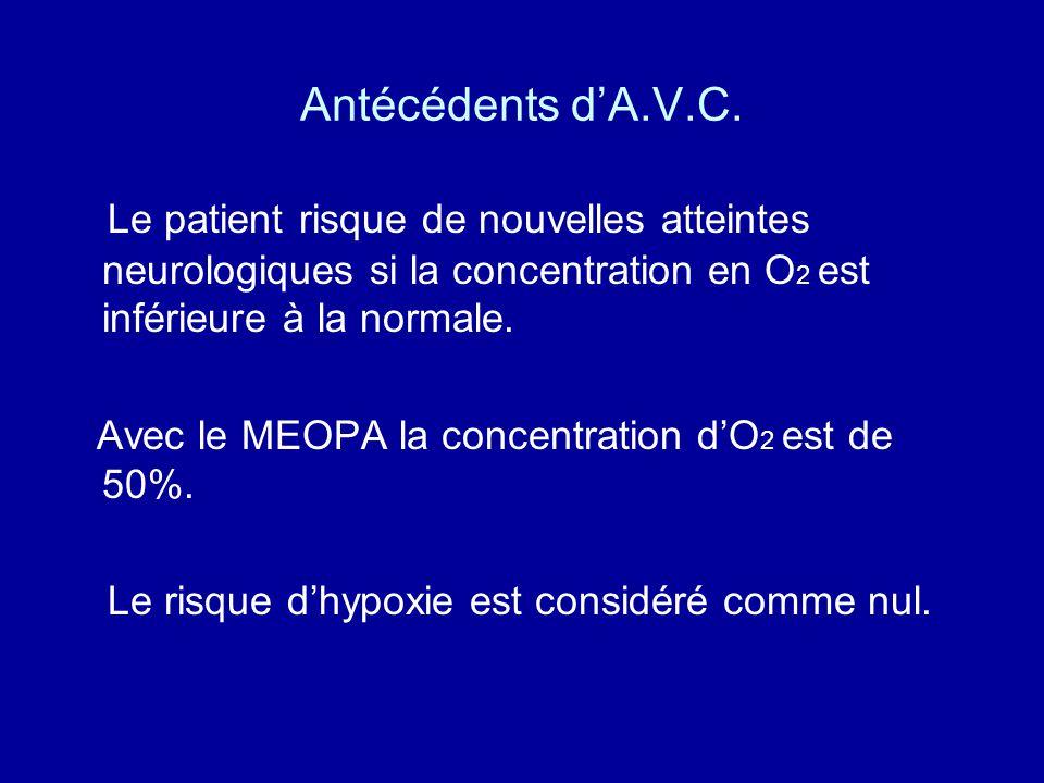 Antécédents d'A.V.C. Le patient risque de nouvelles atteintes neurologiques si la concentration en O 2 est inférieure à la normale. Avec le MEOPA la c