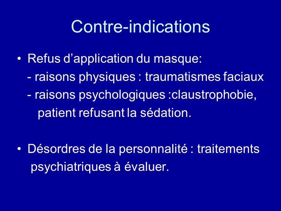 Contre-indications •Refus d'application du masque: - raisons physiques : traumatismes faciaux - raisons psychologiques :claustrophobie, patient refusa