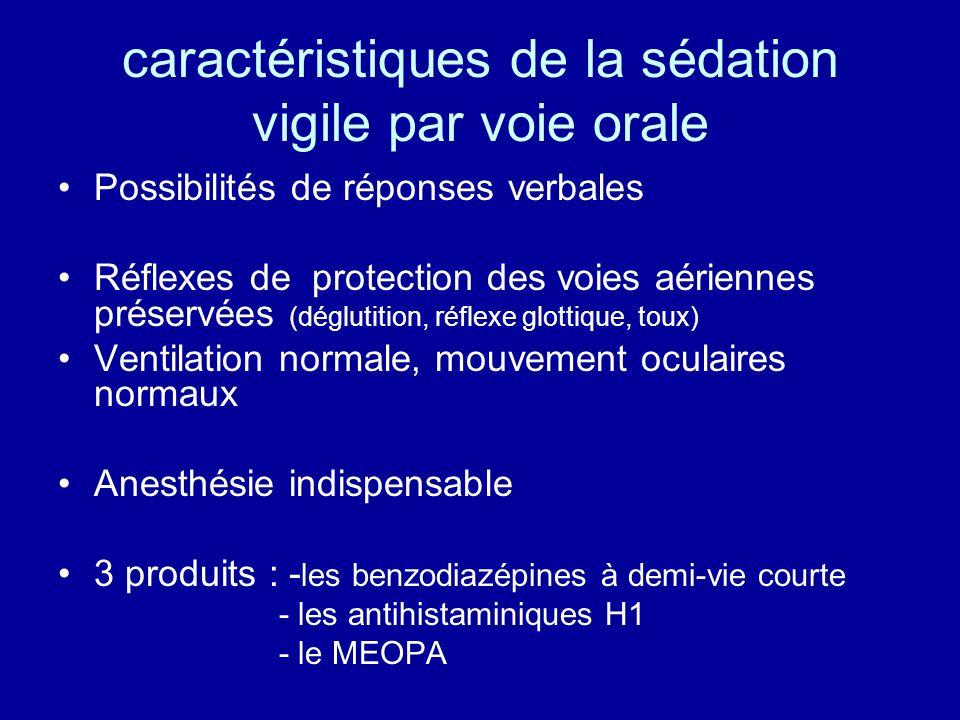 caractéristiques de la sédation vigile par voie orale •Possibilités de réponses verbales •Réflexes de protection des voies aériennes préservées (déglu