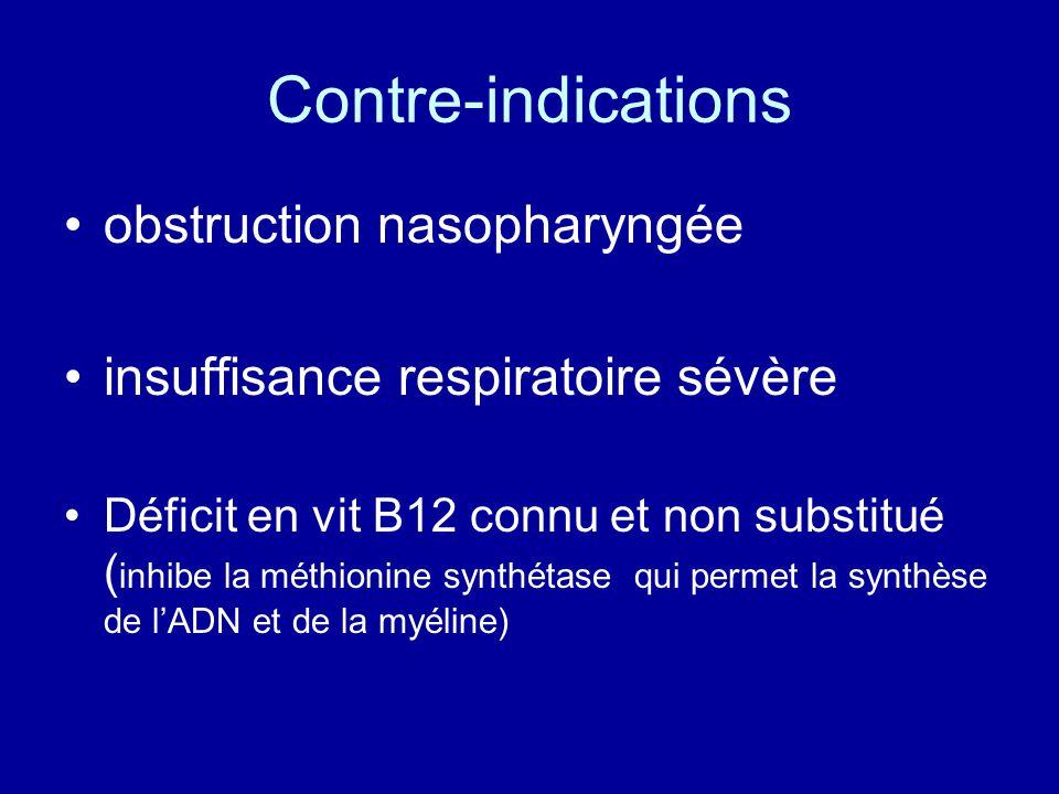 Contre-indications •obstruction nasopharyngée •insuffisance respiratoire sévère •Déficit en vit B12 connu et non substitué ( inhibe la méthionine synt