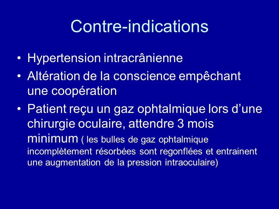 Contre-indications •Hypertension intracrânienne •Altération de la conscience empêchant une coopération •Patient reçu un gaz ophtalmique lors d'une chi