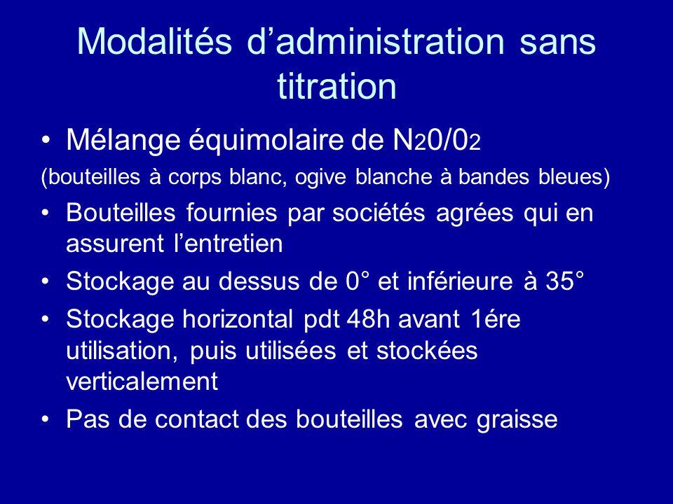 Modalités d'administration sans titration •Mélange équimolaire de N 2 0/0 2 (bouteilles à corps blanc, ogive blanche à bandes bleues) •Bouteilles four