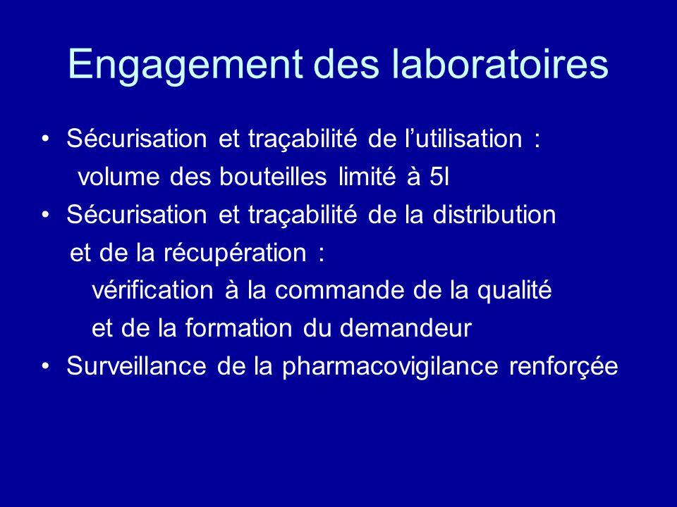 Engagement des laboratoires •Sécurisation et traçabilité de l'utilisation : volume des bouteilles limité à 5l •Sécurisation et traçabilité de la distr