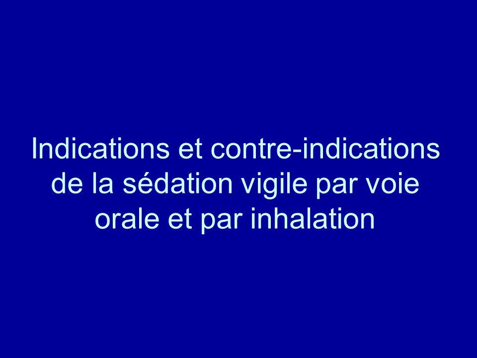 Indications et contre-indications de la sédation vigile par voie orale et par inhalation