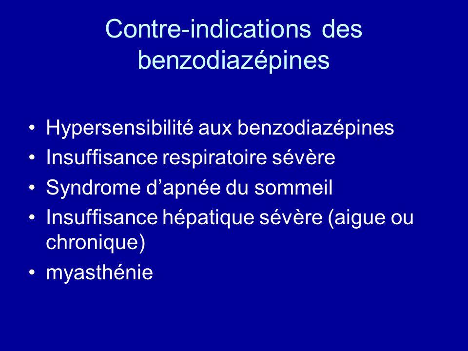 Contre-indications des benzodiazépines •Hypersensibilité aux benzodiazépines •Insuffisance respiratoire sévère •Syndrome d'apnée du sommeil •Insuffisa