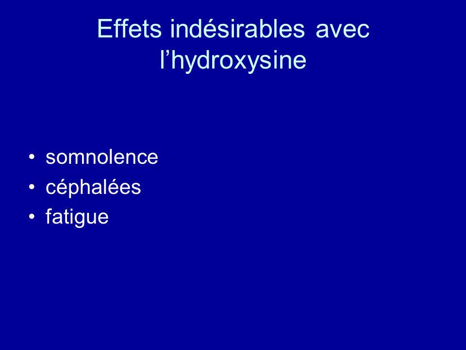 Effets indésirables avec l'hydroxysine •somnolence •céphalées •fatigue