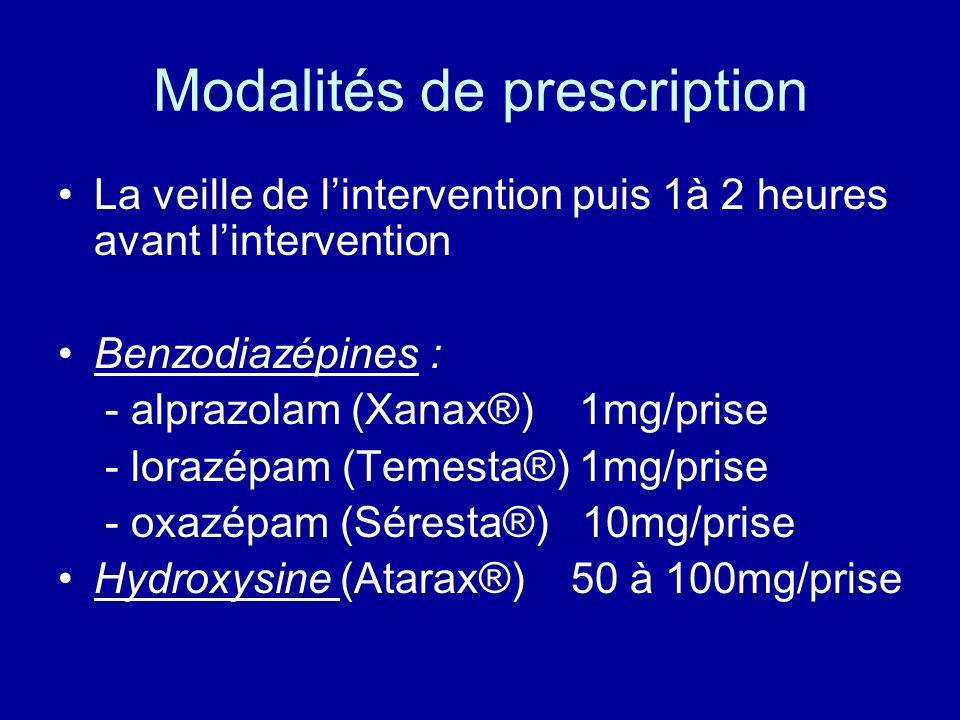 Modalités de prescription •La veille de l'intervention puis 1à 2 heures avant l'intervention •Benzodiazépines : - alprazolam (Xanax®) 1mg/prise - lora