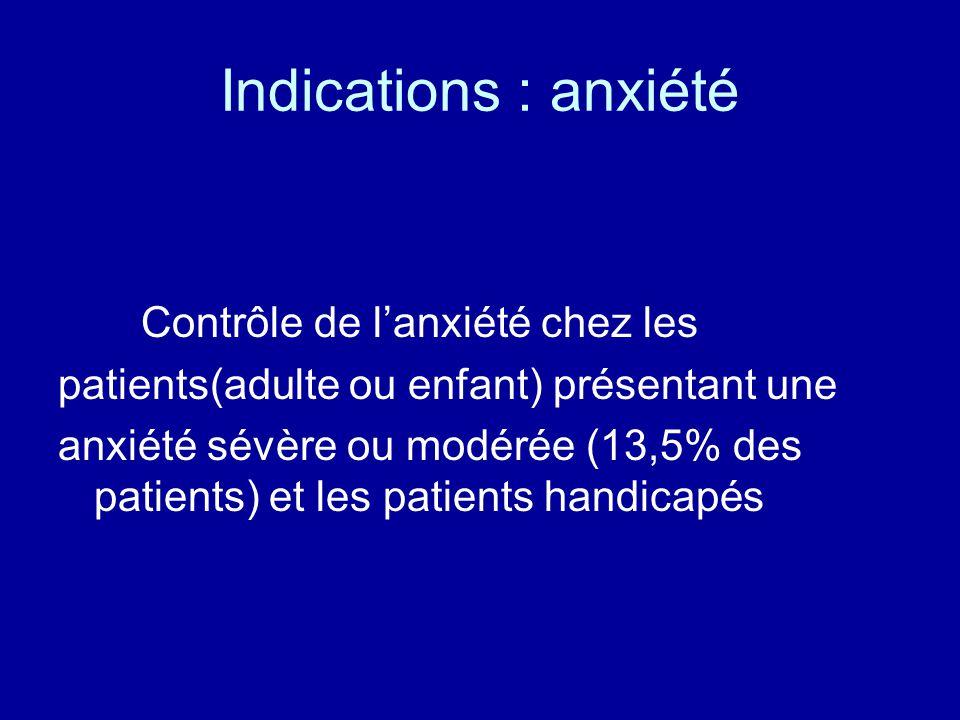 Indications : anxiété Contrôle de l'anxiété chez les patients(adulte ou enfant) présentant une anxiété sévère ou modérée (13,5% des patients) et les p