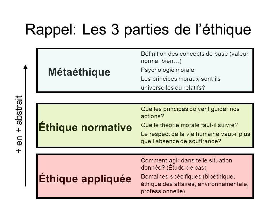 Rappel: Les 3 parties de l'éthique Métaéthique Définition des concepts de base (valeur, norme, bien…) Psychologie morale Les principes moraux sont-ils universelles ou relatifs.