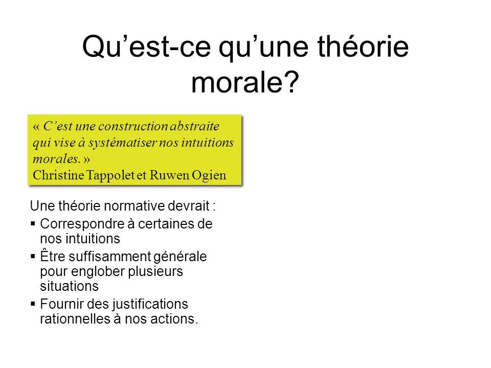 Qu'est-ce qu'une théorie morale.