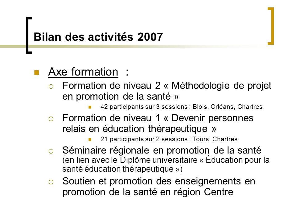 Bilan des activités 2007  Axe formation :  Formation de niveau 2 « Méthodologie de projet en promotion de la santé »  42 participants sur 3 session