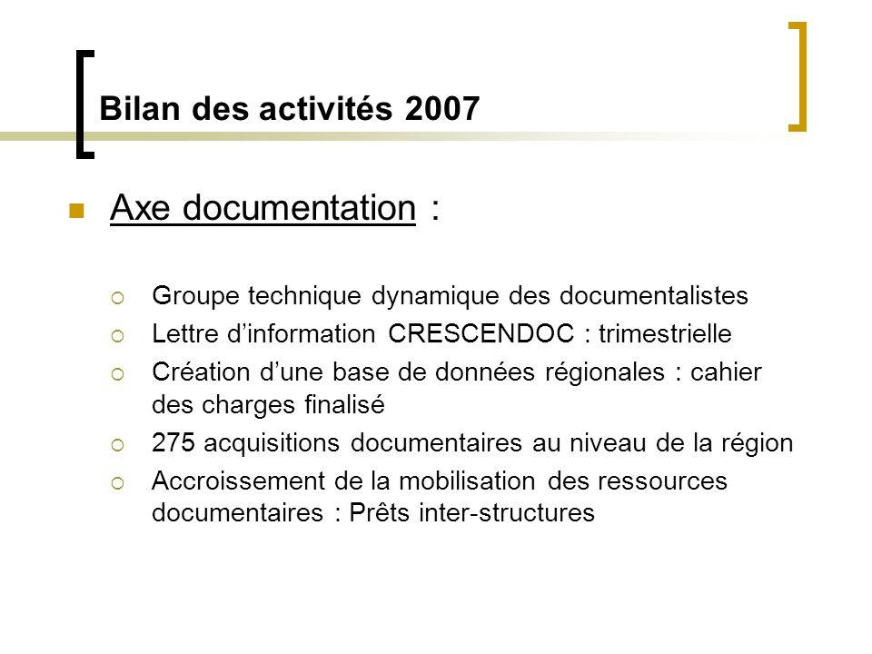 Bilan des activités 2007  Axe documentation :  Groupe technique dynamique des documentalistes  Lettre d'information CRESCENDOC : trimestrielle  Cr