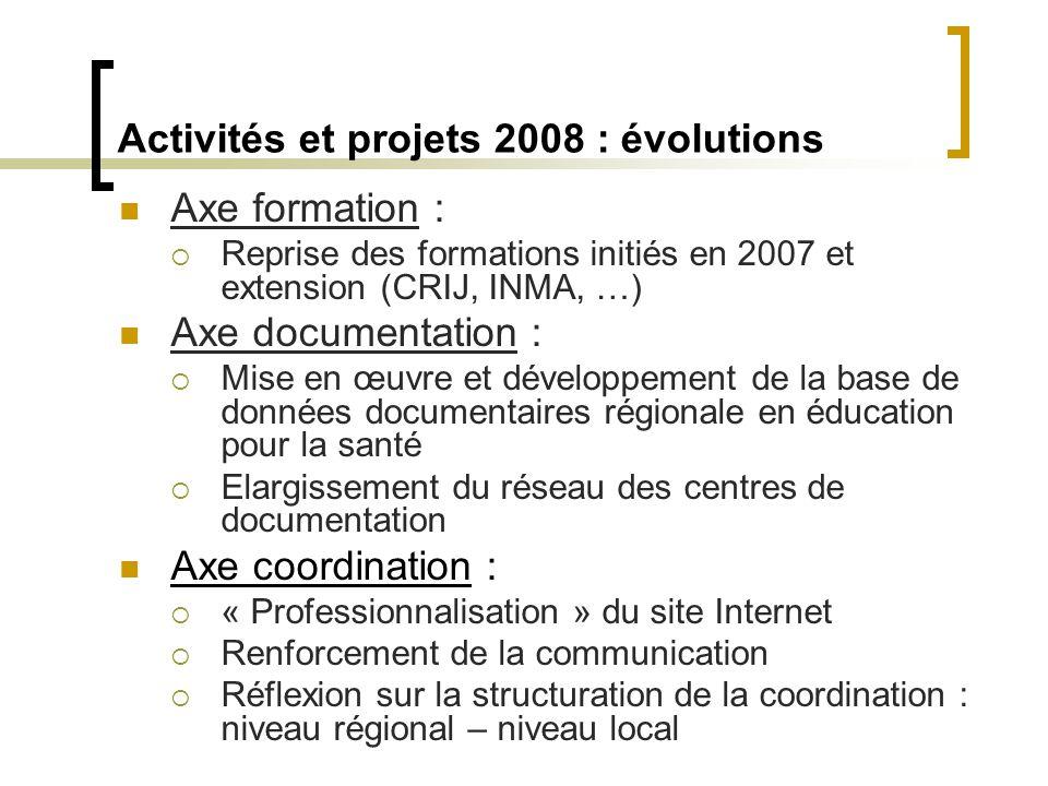  Axe formation :  Reprise des formations initiés en 2007 et extension (CRIJ, INMA, …)  Axe documentation :  Mise en œuvre et développement de la b