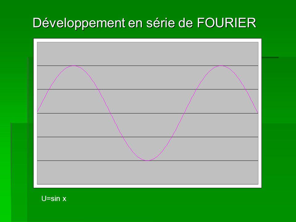 Développement en série de FOURIER U=sin x+sin(3x)/3