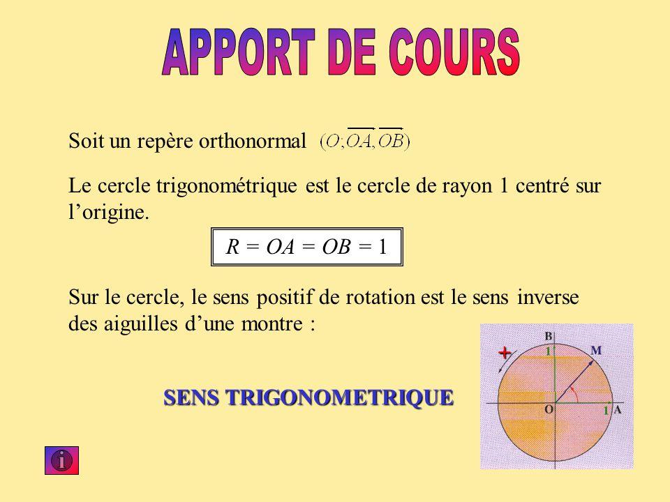 Soit un repère orthonormal Le cercle trigonométrique est le cercle de rayon 1 centré sur l'origine. R = OA = OB = 1 Sur le cercle, le sens positif de