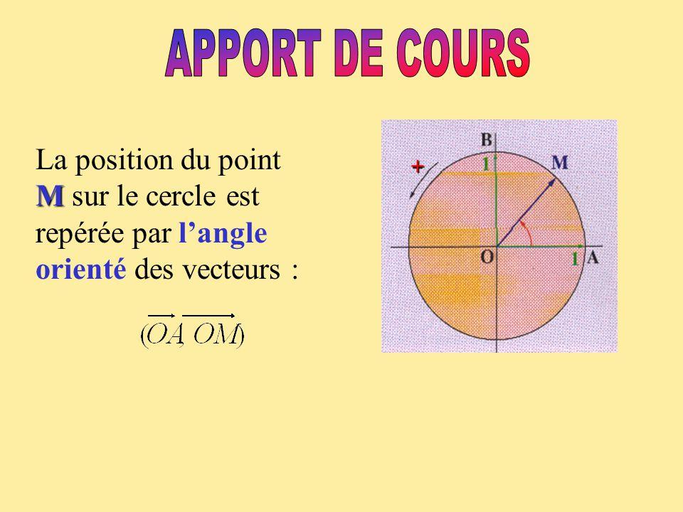+ Remarque : - Un angle orienté admet une infinité de mesures dépendant des nombres de tours effectués pour « aller de A à M » - La mesure principale de l'angle orienté est celle qui appartient à l'intervalle ]-π; π].