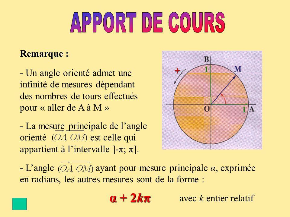 CERCLE TRIGONOMETRIQUE : - Cercle de centre O et de rayon 1 - Sur le cercle, le sens positif de rotation est le sens inverse des aiguilles d'une montre : SENS TRIGONOMETRIQUE - La position du point M sur le cercle est repérée par l'angle orienté des vecteurs : +