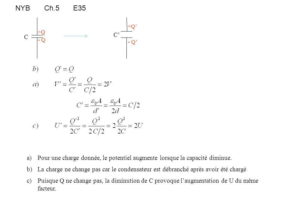 NYBCh.5E35 +Q - Q C a)Pour une charge donnée, le potentiel augmente lorsque la capacité diminue. b)La charge ne change pas car le condensateur est déb