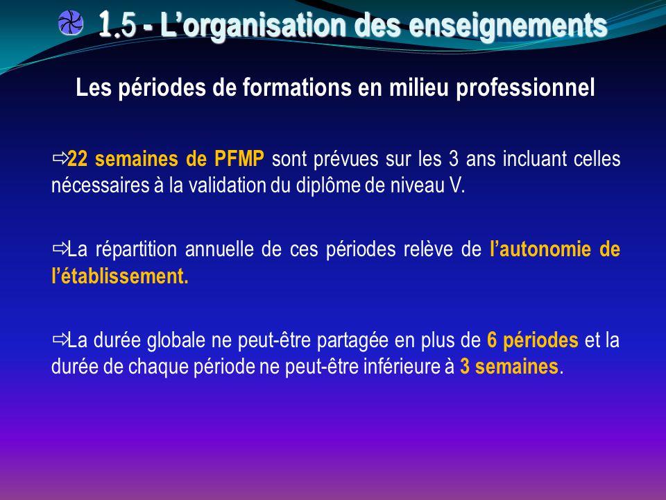 Les périodes de formations en milieu professionnel  22 semaines de PFMP sont prévues sur les 3 ans incluant celles nécessaires à la validation du dip