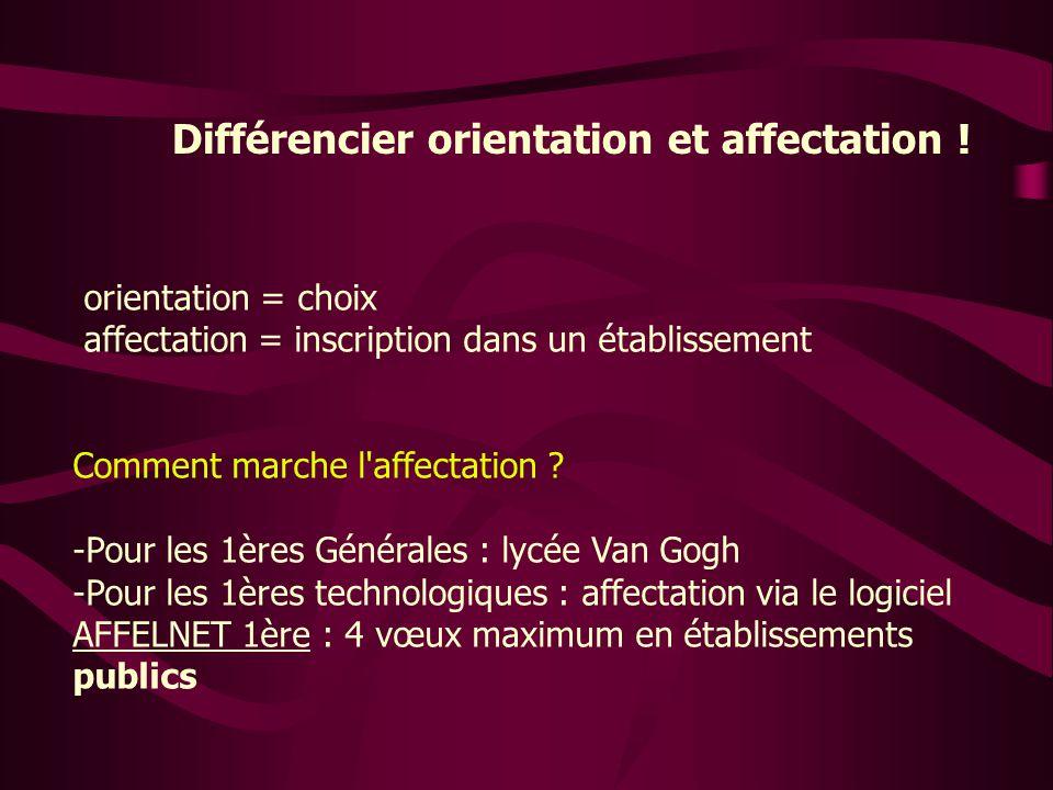Différencier orientation et affectation ! orientation = choix affectation = inscription dans un établissement Comment marche l'affectation ? -Pour les