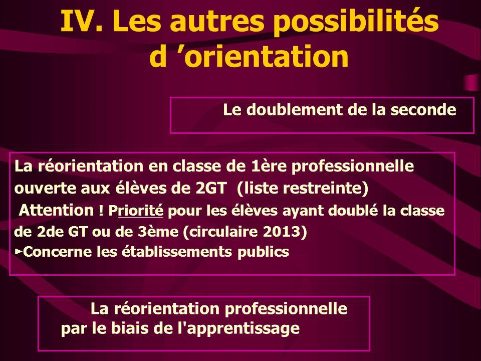 IV. Les autres possibilités d 'orientation Le doublement de la seconde La réorientation en classe de 1ère professionnelle ouverte aux élèves de 2GT (l