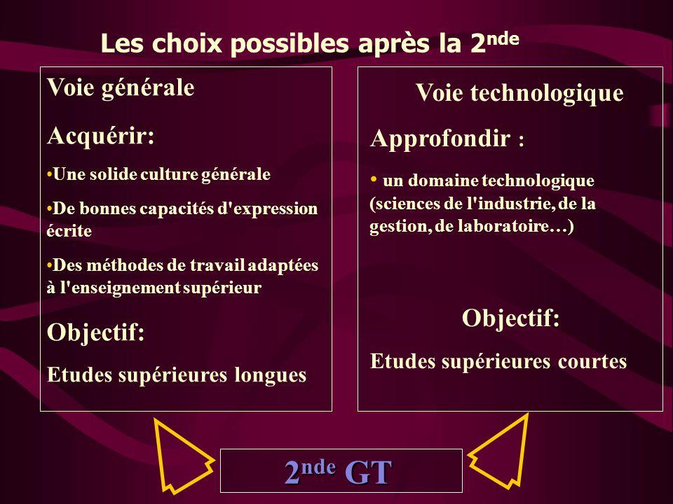 Les choix possibles après la 2 nde 2 nde GT Voie générale Acquérir: •Une solide culture générale •De bonnes capacités d'expression écrite •Des méthode